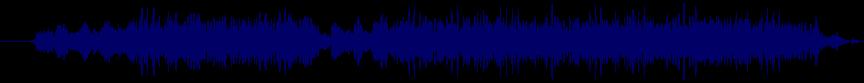 waveform of track #57745