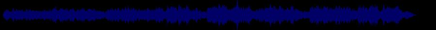 waveform of track #57768