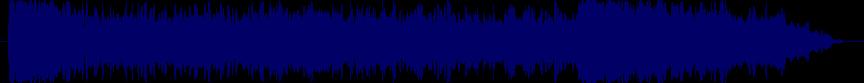 waveform of track #57770