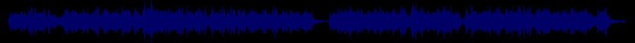 waveform of track #57832