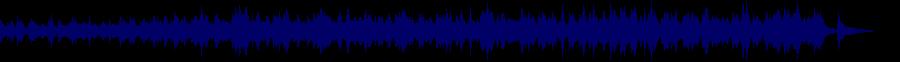 waveform of track #57844