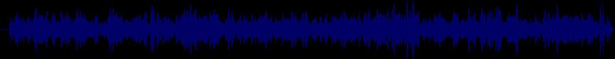 waveform of track #57857
