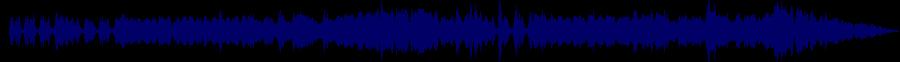 waveform of track #57861