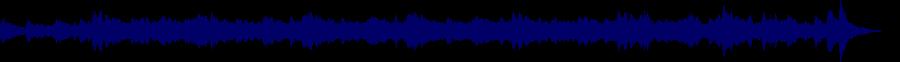 waveform of track #57863