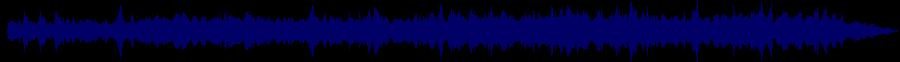 waveform of track #57871