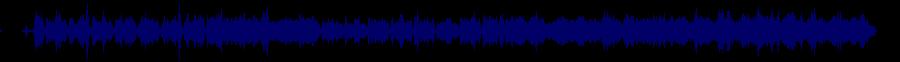 waveform of track #57882