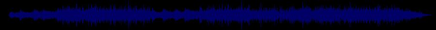 waveform of track #57905