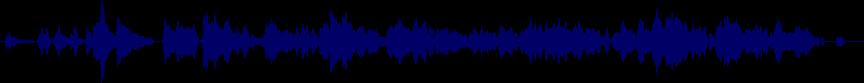 waveform of track #57907