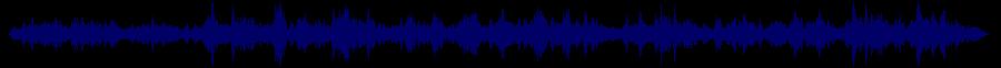 waveform of track #57918
