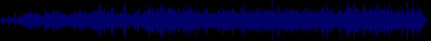 waveform of track #57919