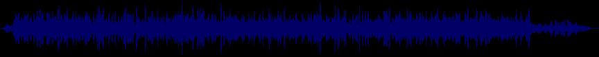 waveform of track #57922