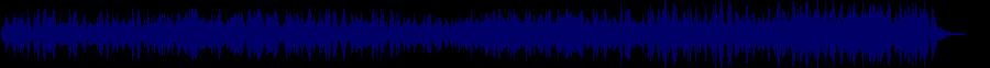 waveform of track #57929