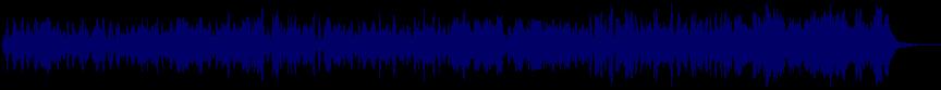 waveform of track #57933
