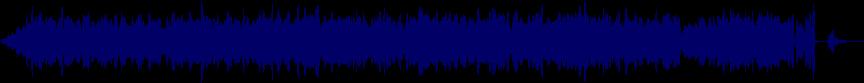waveform of track #57964