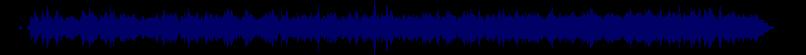 waveform of track #58000