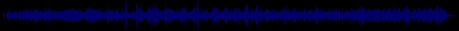 waveform of track #58007