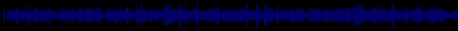 waveform of track #58010