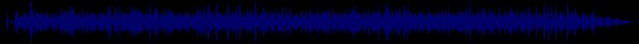 waveform of track #58024