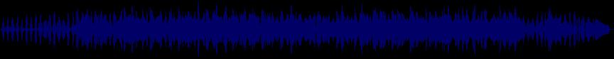 waveform of track #58026