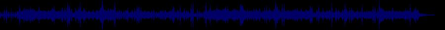 waveform of track #58042