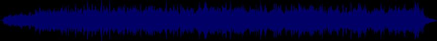 waveform of track #58043