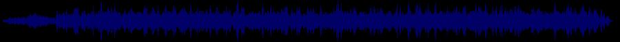 waveform of track #58044