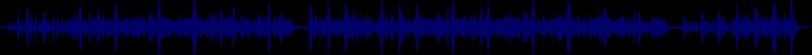 waveform of track #58051