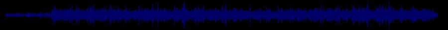 waveform of track #58080