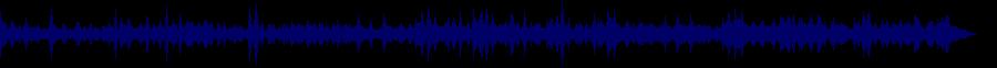 waveform of track #58088