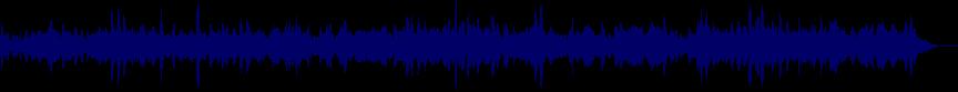 waveform of track #58096
