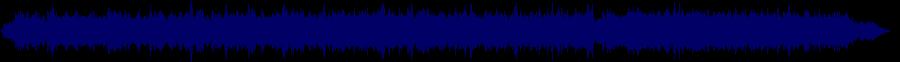 waveform of track #58098