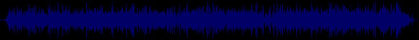 waveform of track #58101