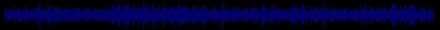 waveform of track #58104