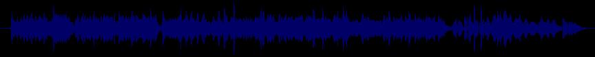 waveform of track #58126