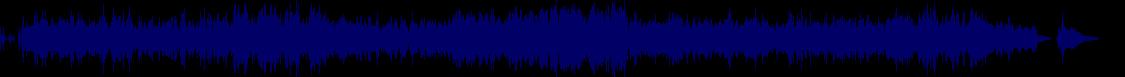 waveform of track #58128