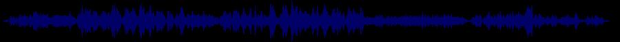 waveform of track #58129