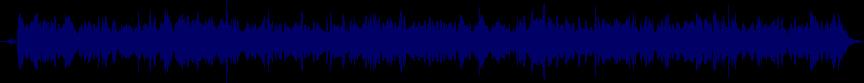 waveform of track #58134