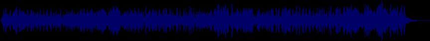 waveform of track #58164