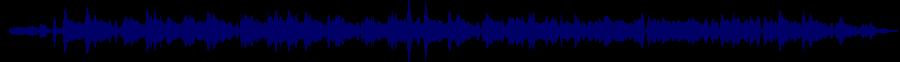 waveform of track #58172