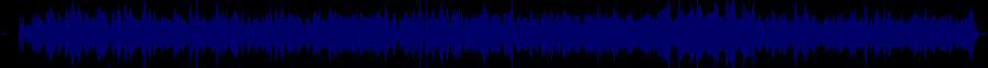 waveform of track #58175