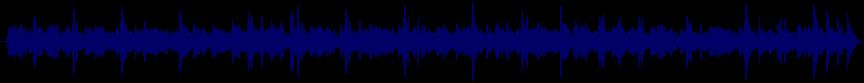 waveform of track #58176