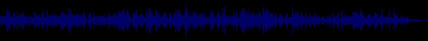 waveform of track #58183
