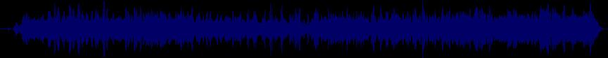 waveform of track #58185