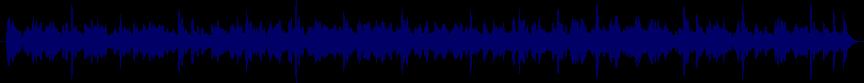 waveform of track #58187
