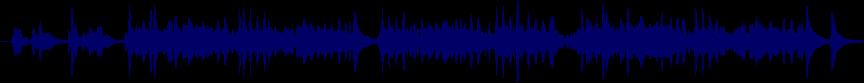 waveform of track #58191