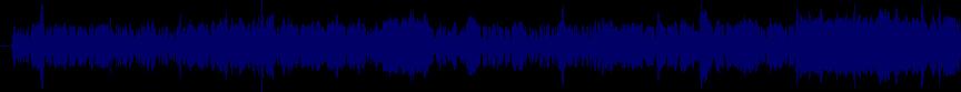 waveform of track #58193
