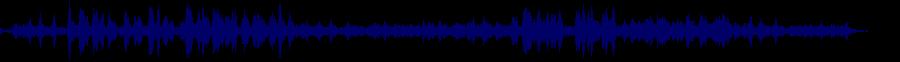 waveform of track #58194