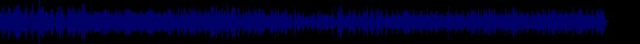 waveform of track #58195