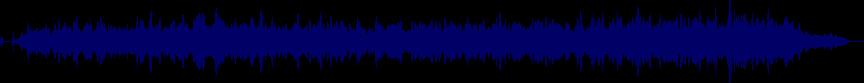 waveform of track #58197