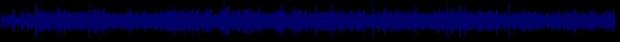 waveform of track #58212